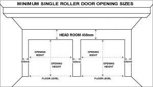 Standard Single Roller Garage Door Sizes