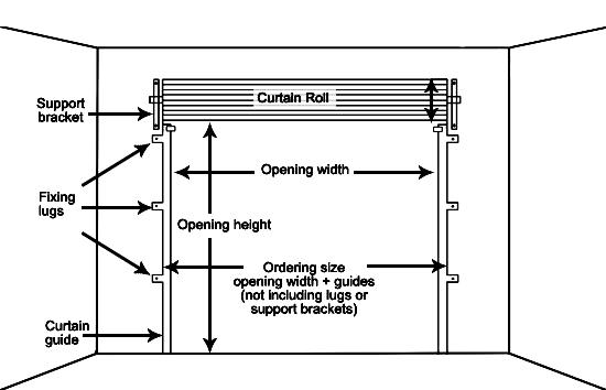 Roller Garage Door Diagram & Specifications